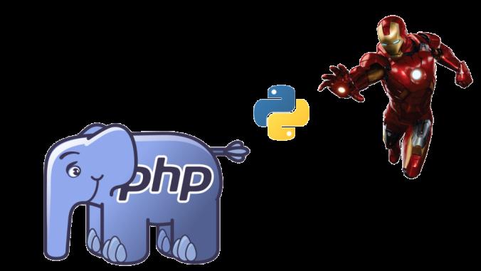 LFI a RCE - Abusando de los wrappers Filter y Zip con Python
